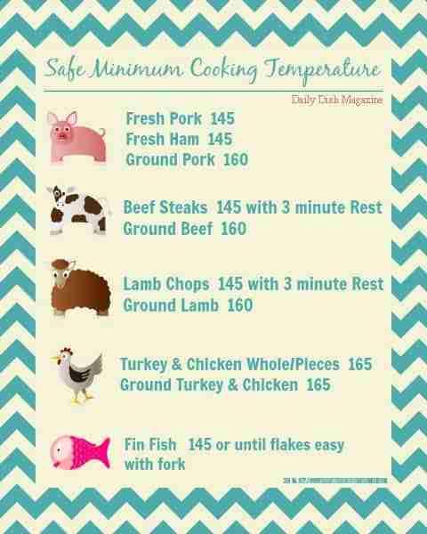 Safe Minimum Cooking Temperature FREE Printable