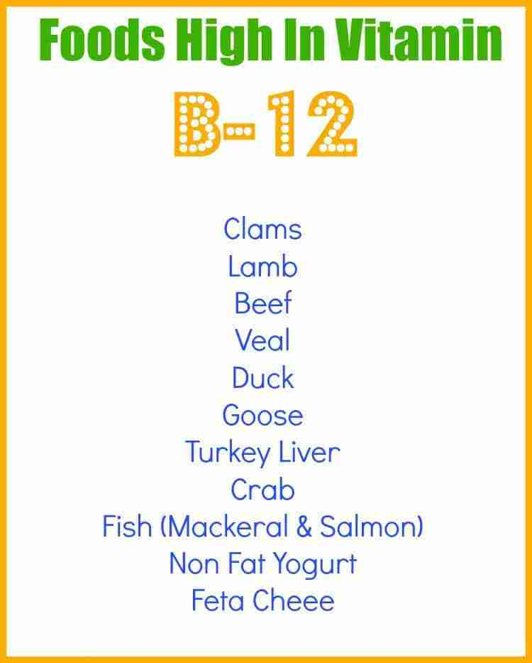 Foods High in B-12