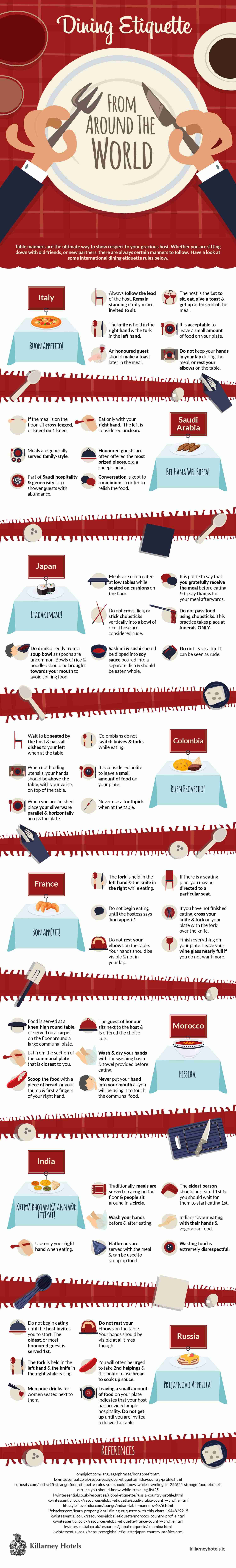 Dining Etiquette Around the World IG - Larger Size